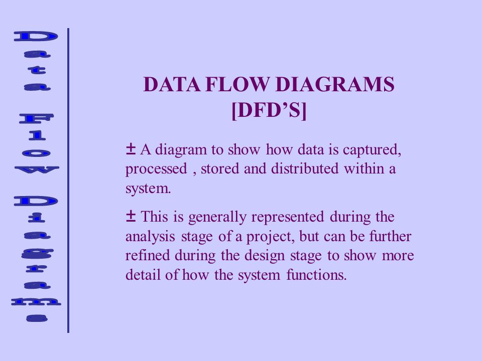 DATA FLOW DIAGRAMS [DFD'S]